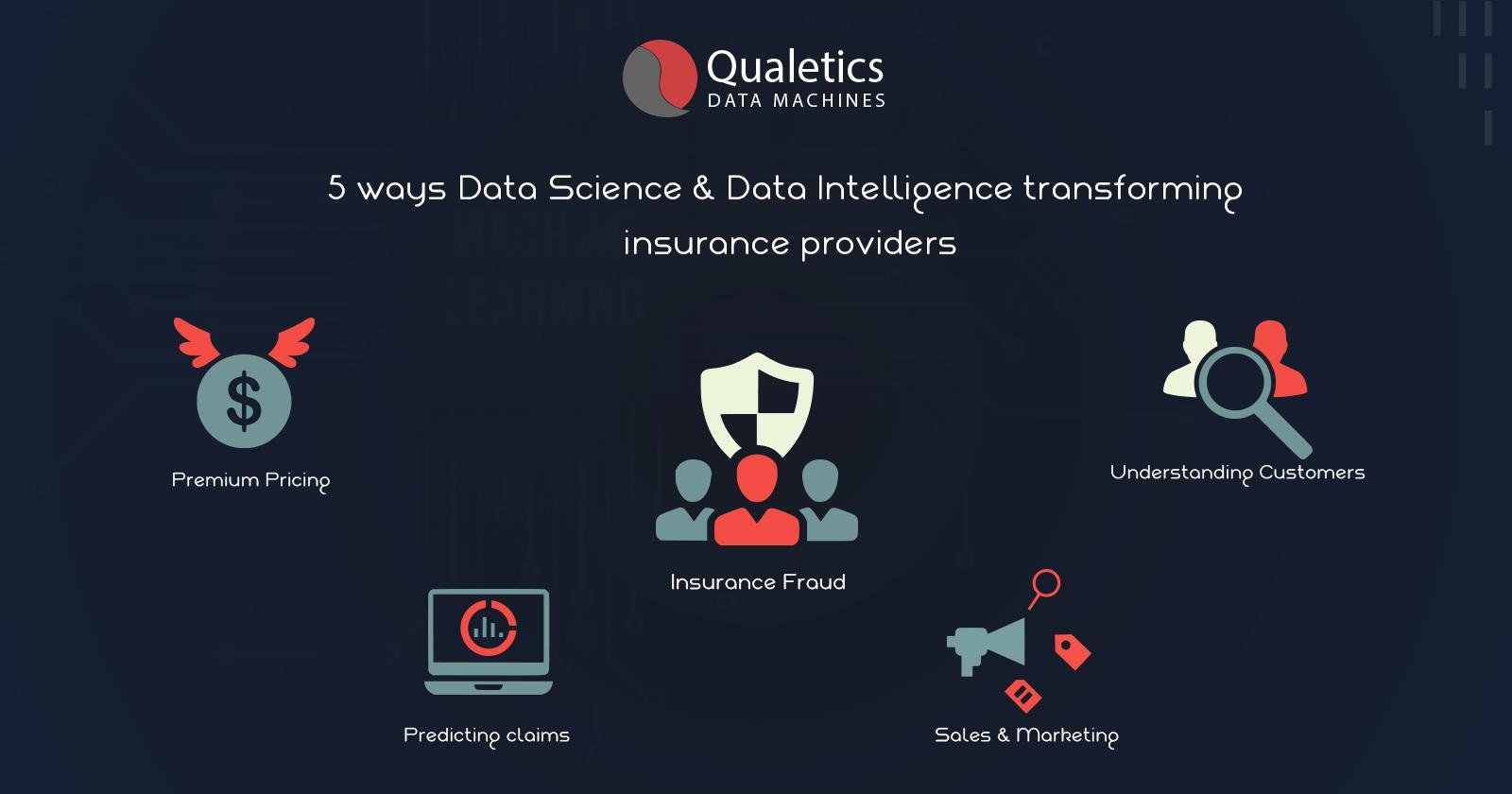 Data Science for Insurance